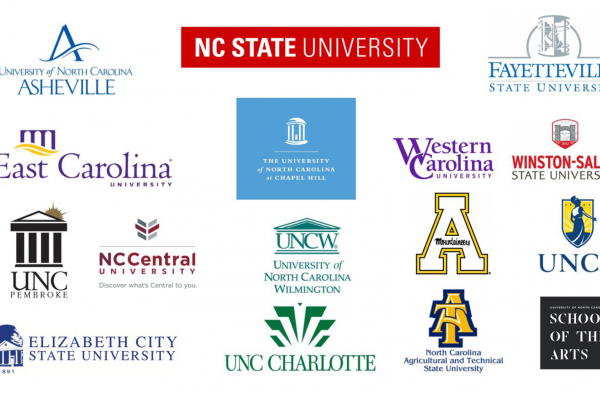 UNC System Universities